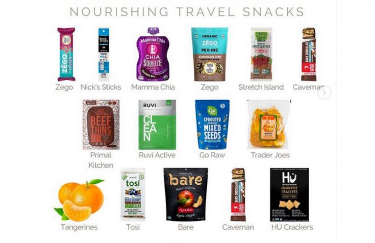 Travel Bag Just Ingredients